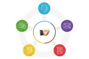 crm-zoho-millennials-consulting