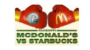 Logotipo de Mcdonald's y Starbucks