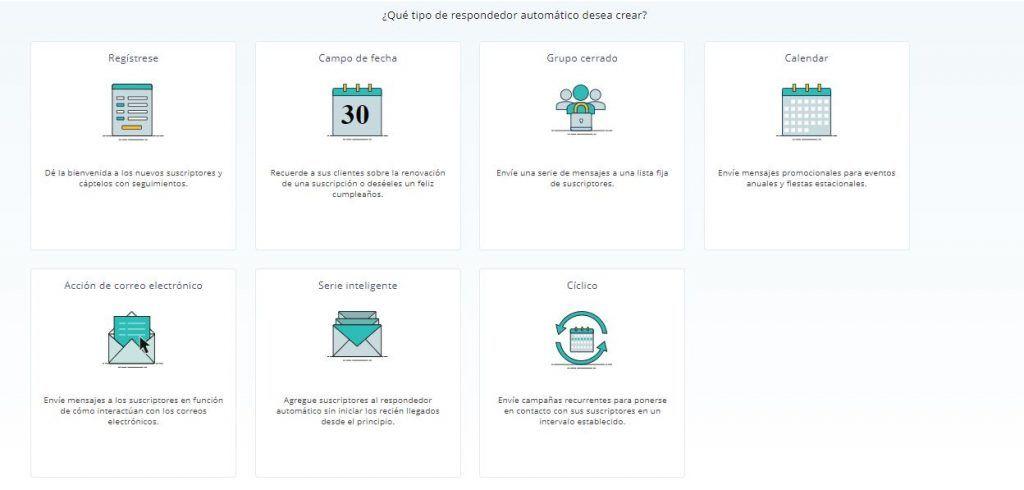 Auto-respuestas-zoho-campaigns-millennials-consulting-blog