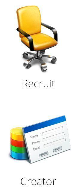 zoho suite integrado con recruit y creator