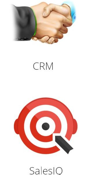 conectar zoho sites con crm sales iq