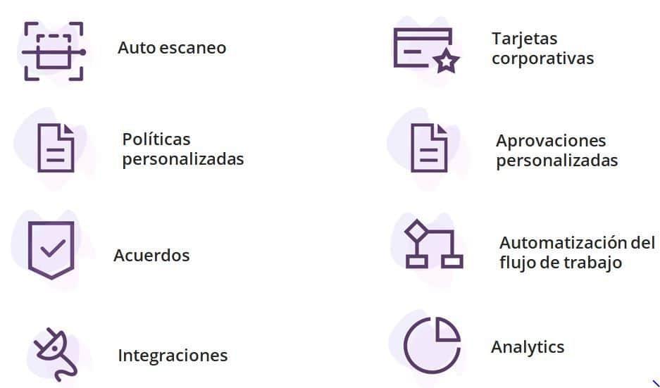 resumen-aplicaciones-zoho-expense
